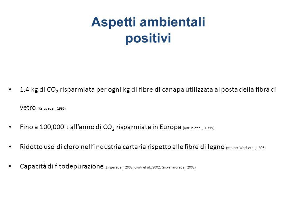 Aspetti ambientali positivi
