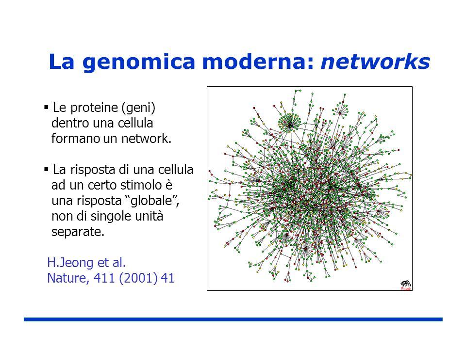 La genomica moderna: networks
