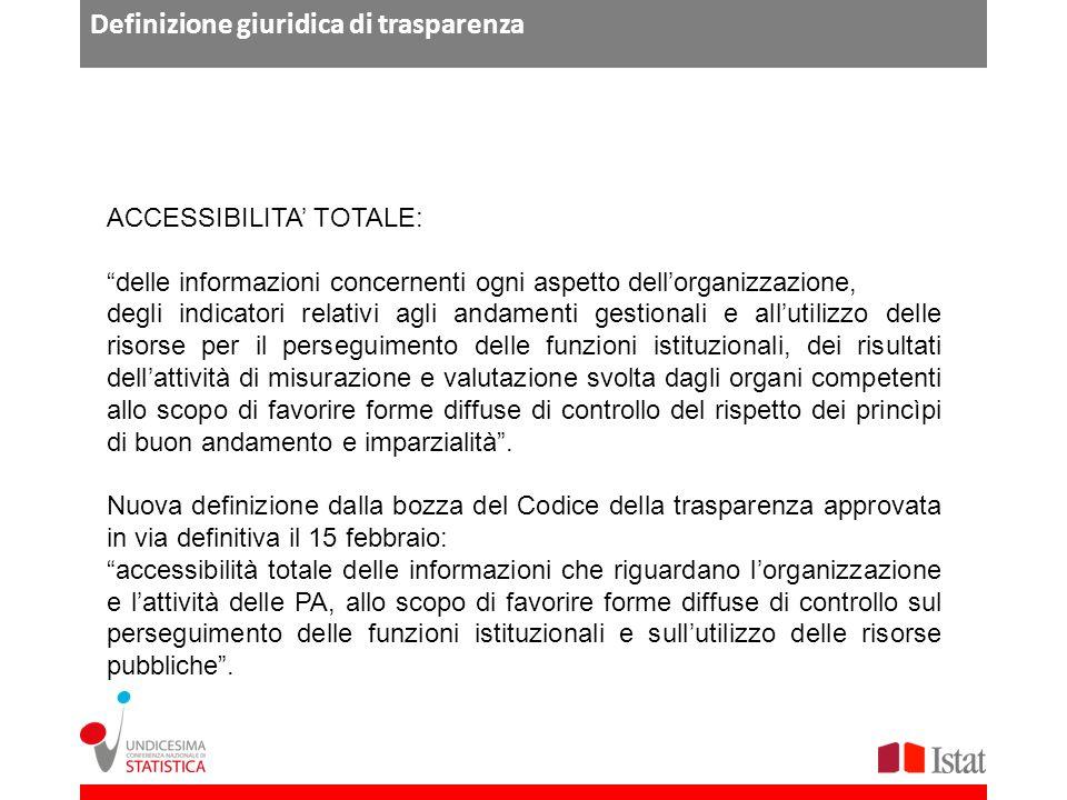 Definizione giuridica di trasparenza