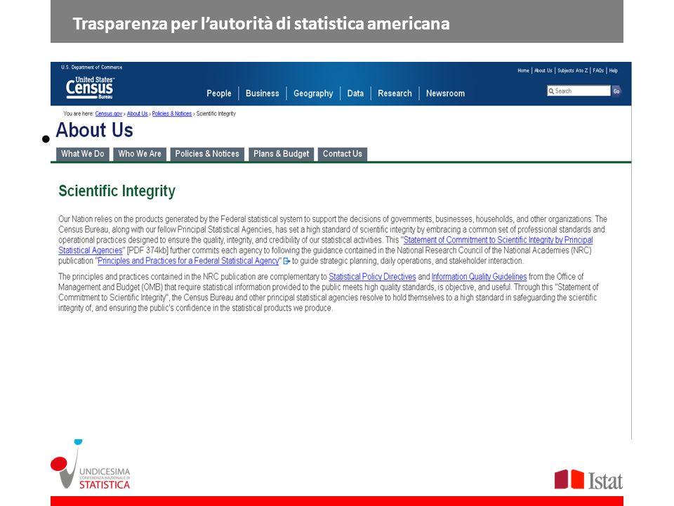 Trasparenza per l'autorità di statistica americana