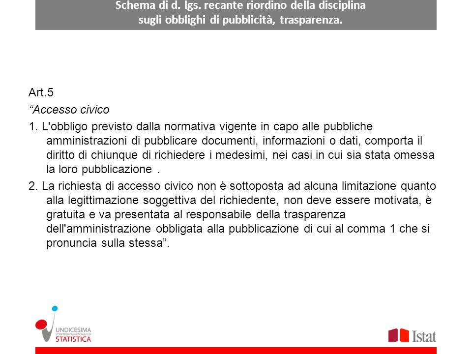 Schema di d. lgs. recante riordino della disciplina sugli obblighi di pubblicità, trasparenza.
