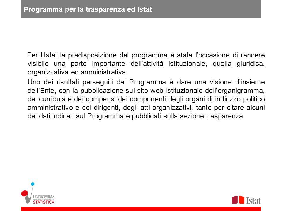 Programma per la trasparenza ed Istat