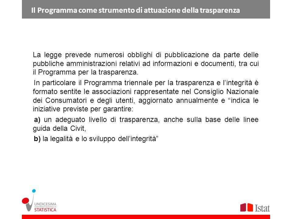 Il Programma come strumento di attuazione della trasparenza