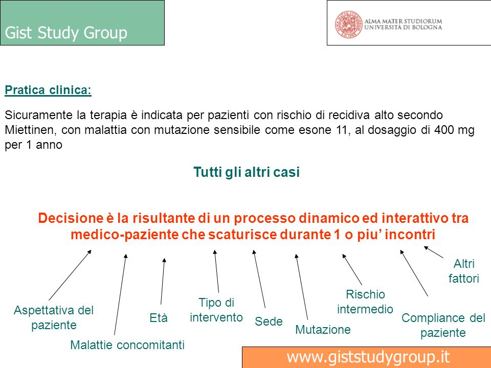 Gist Study Group Medici www.giststudygroup.it Tutti gli altri casi