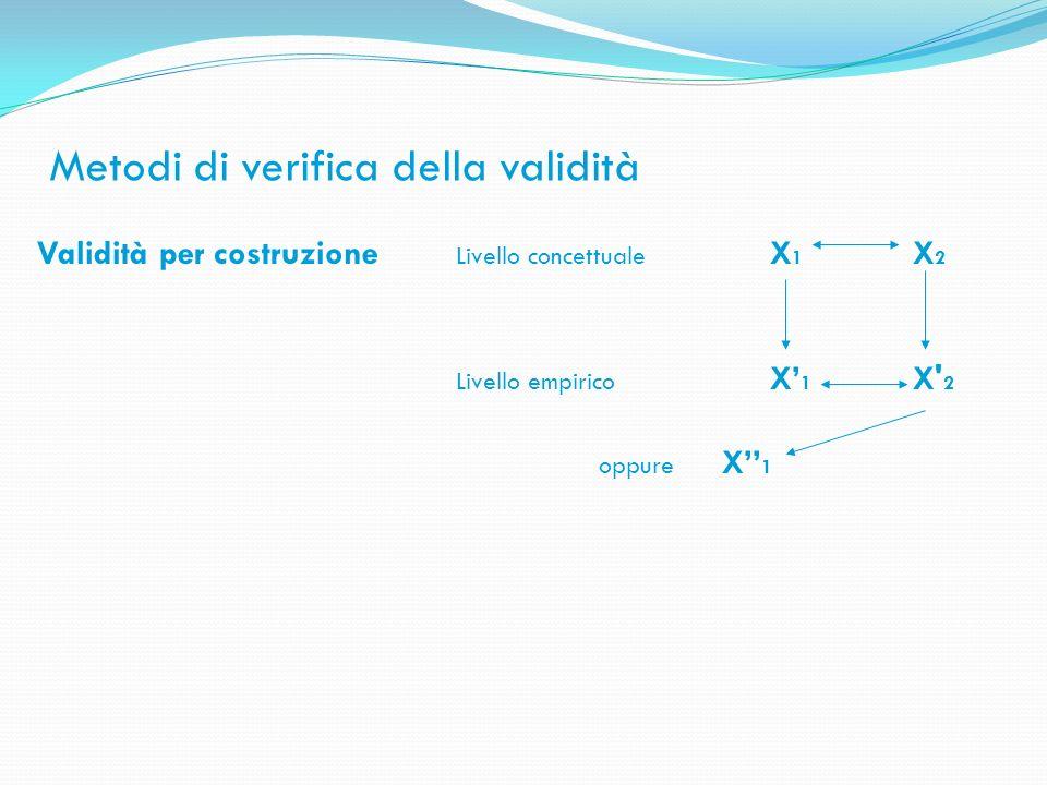 Metodi di verifica della validità