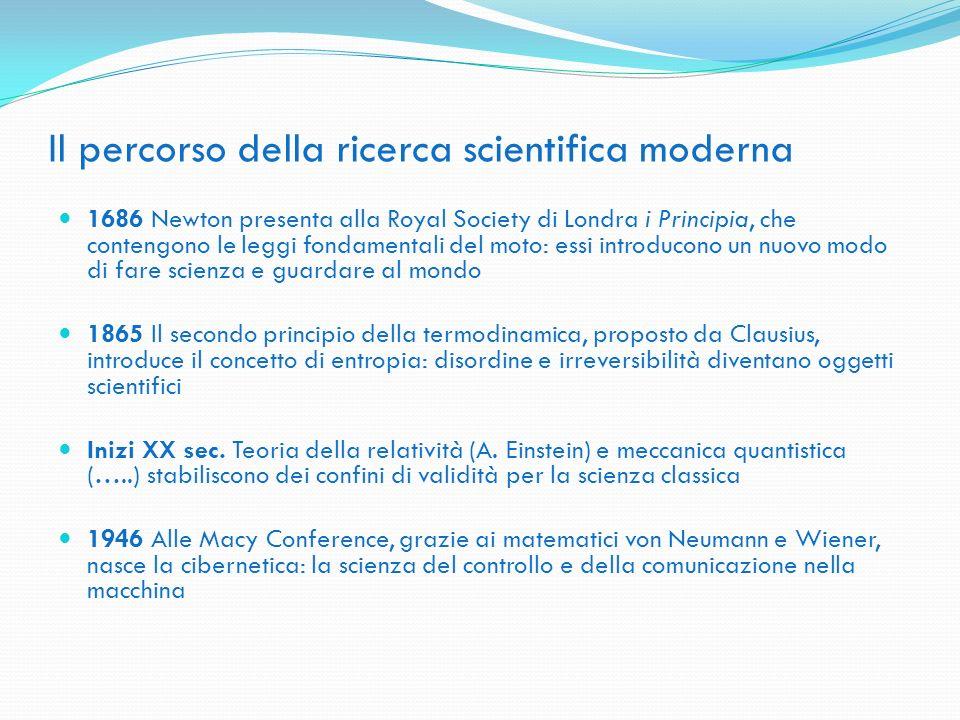 Il percorso della ricerca scientifica moderna