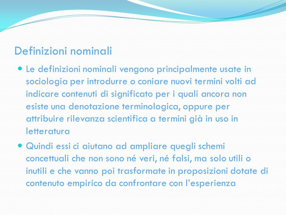 Definizioni nominali