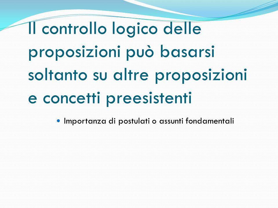 Il controllo logico delle proposizioni può basarsi soltanto su altre proposizioni e concetti preesistenti