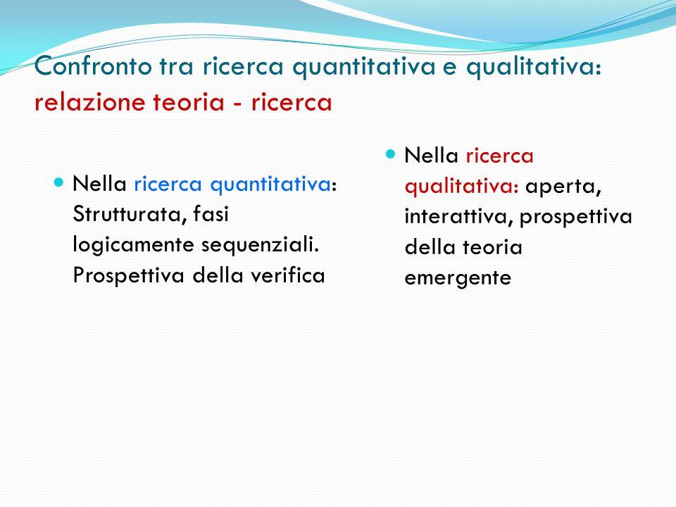 Confronto tra ricerca quantitativa e qualitativa: relazione teoria - ricerca