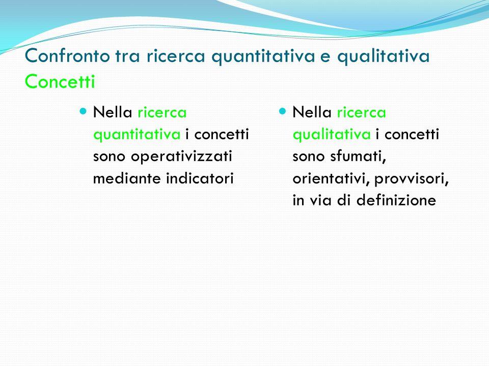 Confronto tra ricerca quantitativa e qualitativa Concetti