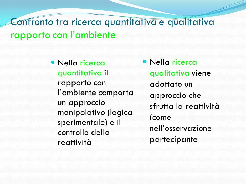 Confronto tra ricerca quantitativa e qualitativa rapporto con l'ambiente