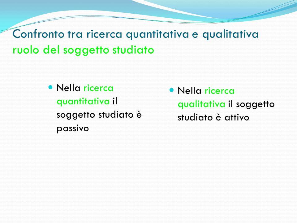 Confronto tra ricerca quantitativa e qualitativa ruolo del soggetto studiato