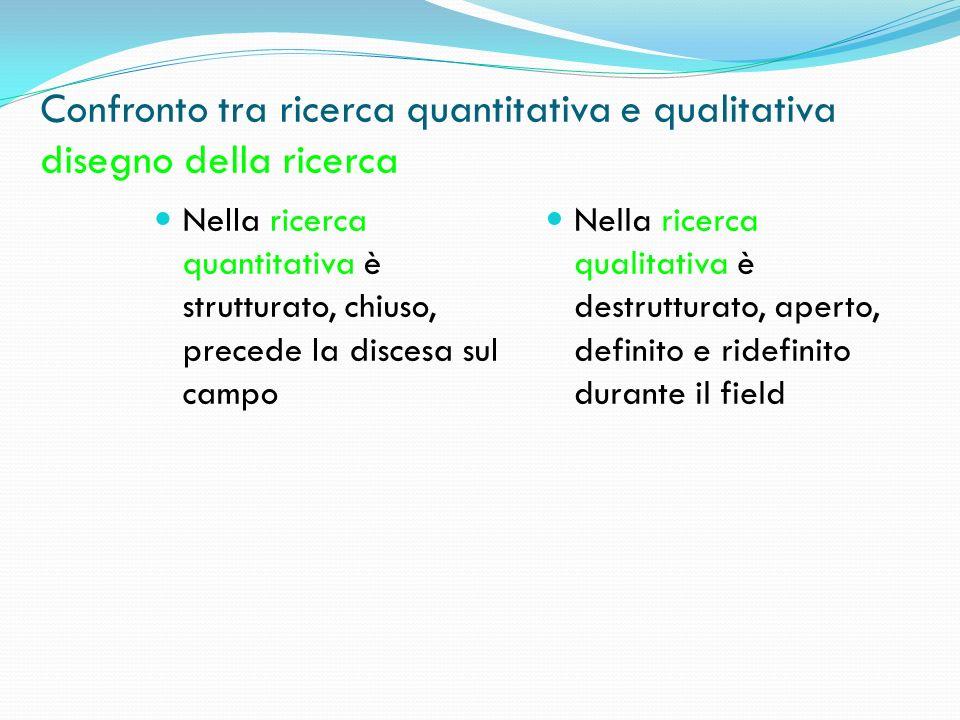 Confronto tra ricerca quantitativa e qualitativa disegno della ricerca