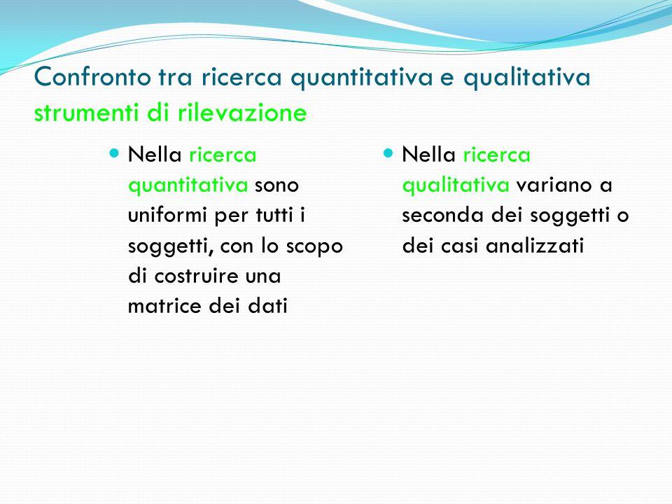 Confronto tra ricerca quantitativa e qualitativa strumenti di rilevazione
