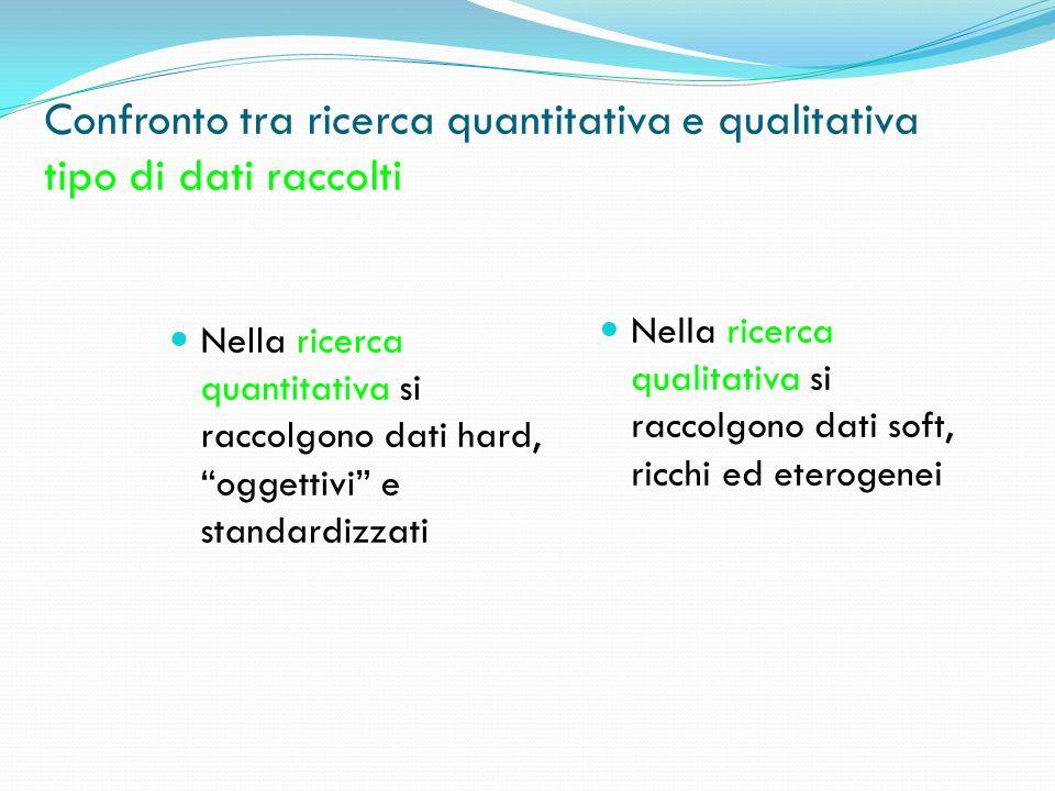 Confronto tra ricerca quantitativa e qualitativa tipo di dati raccolti