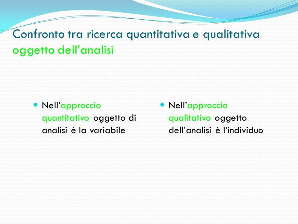 Confronto tra ricerca quantitativa e qualitativa oggetto dell'analisi