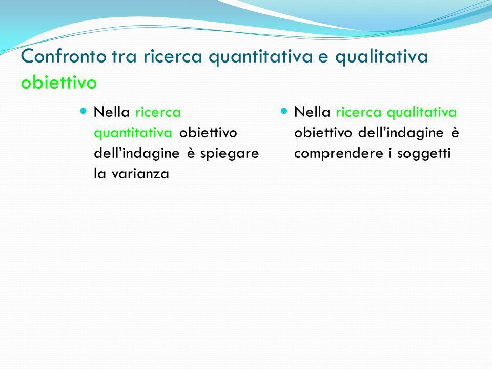 Confronto tra ricerca quantitativa e qualitativa obiettivo