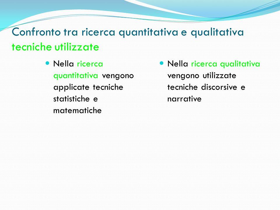 Confronto tra ricerca quantitativa e qualitativa tecniche utilizzate