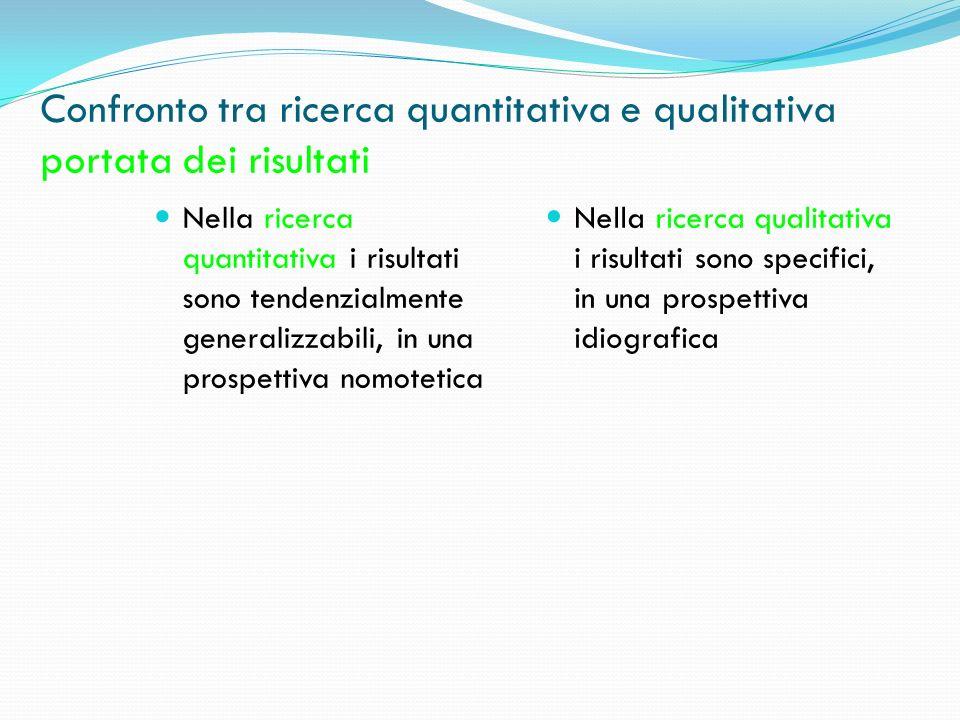 Confronto tra ricerca quantitativa e qualitativa portata dei risultati