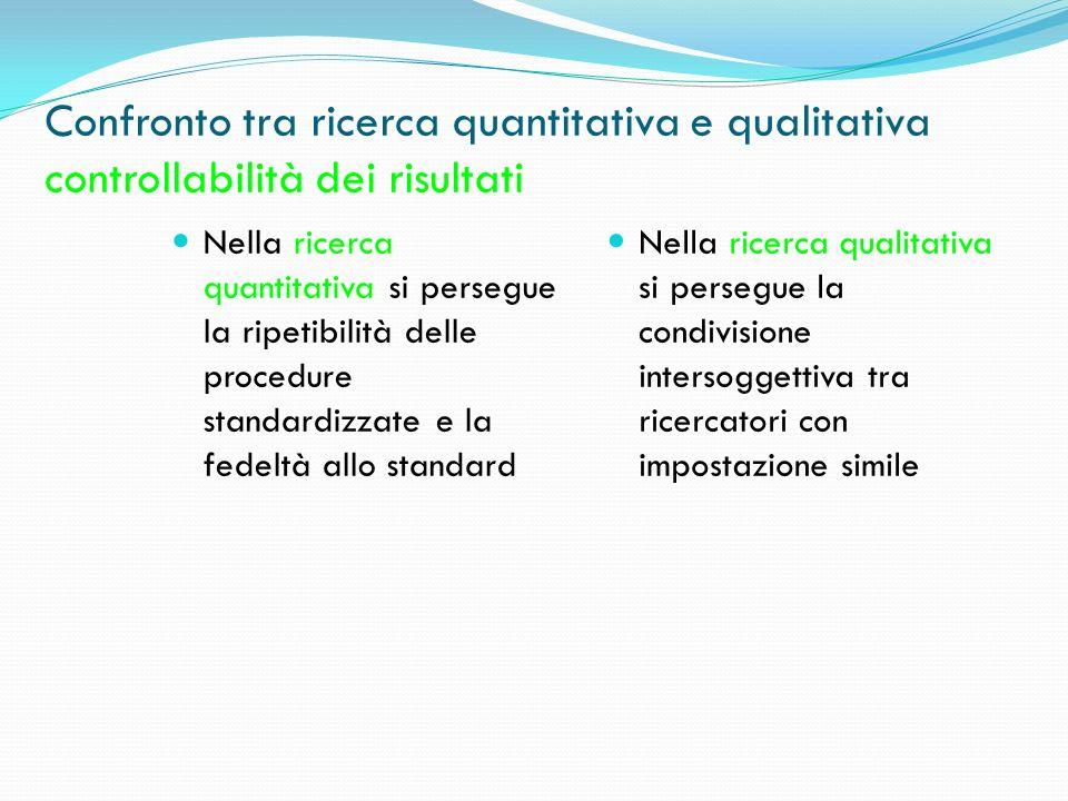 Confronto tra ricerca quantitativa e qualitativa controllabilità dei risultati