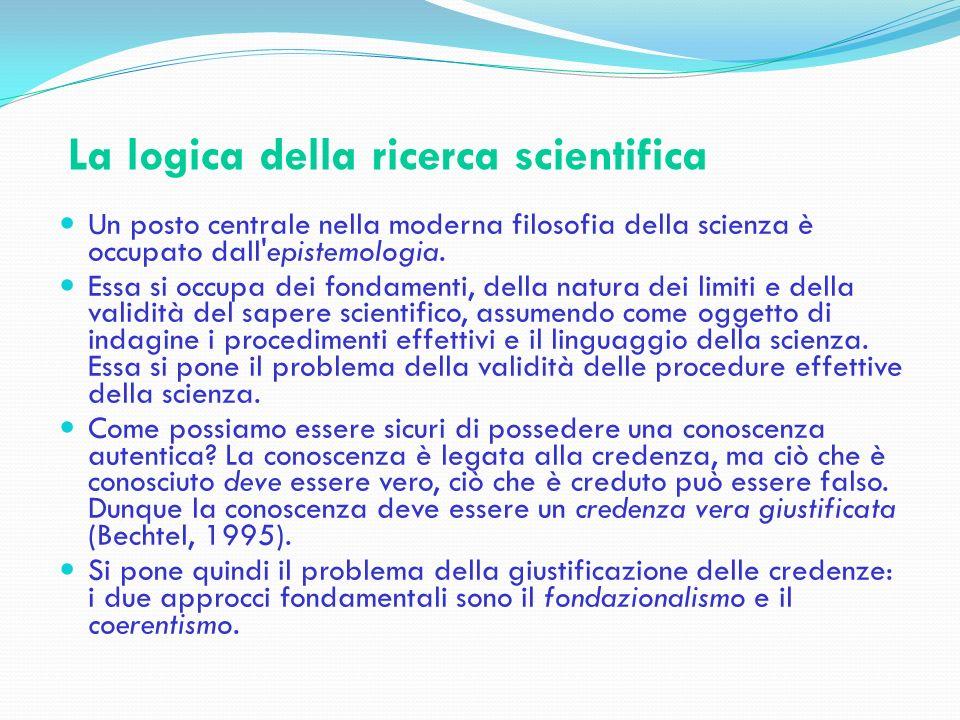 La logica della ricerca scientifica