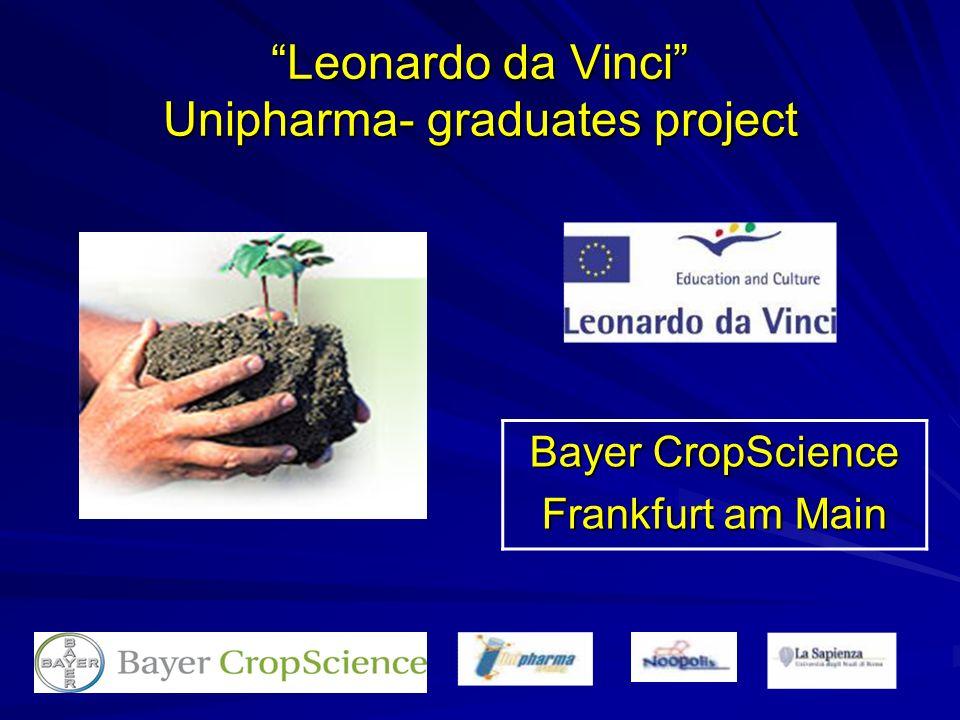 Leonardo da Vinci Unipharma- graduates project