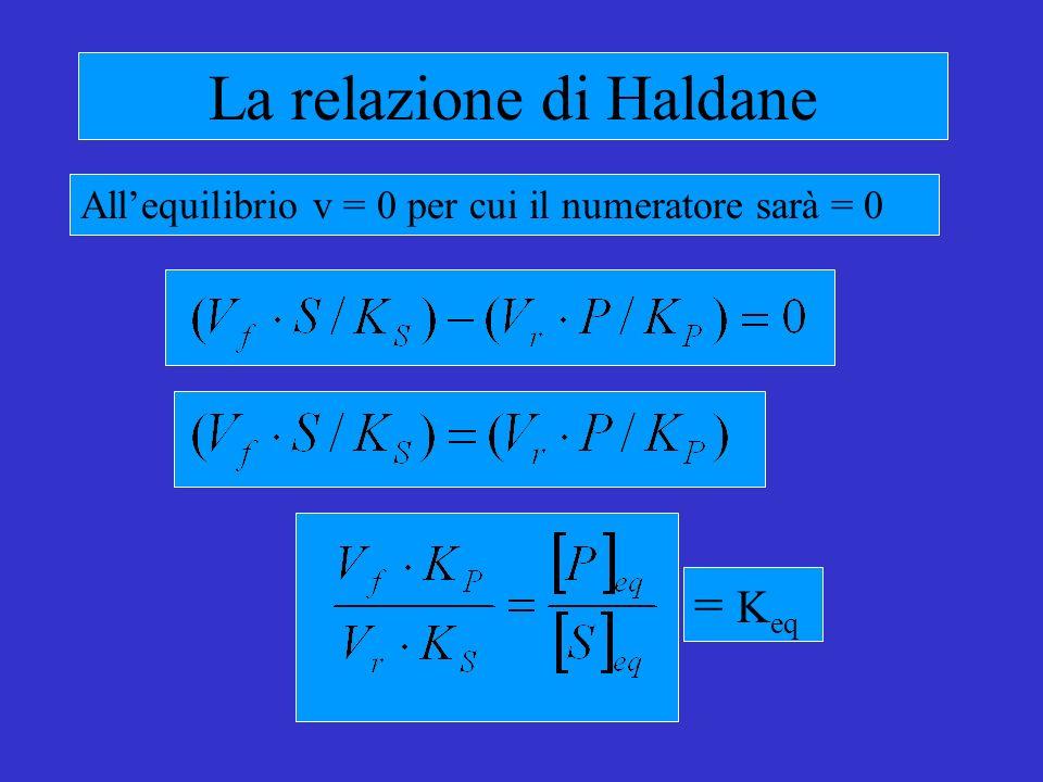 La relazione di Haldane
