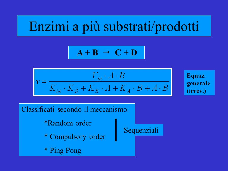 Enzimi a più substrati/prodotti