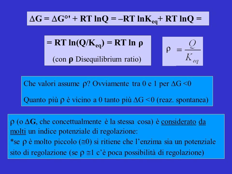 G = G° + RT lnQ = –RT lnKeq+ RT lnQ =