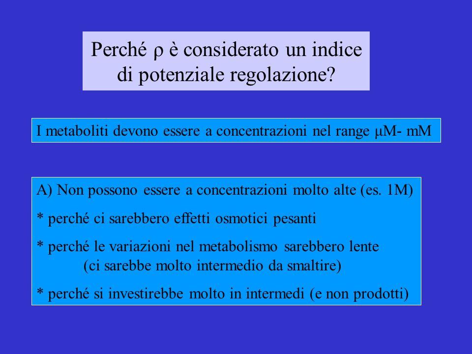 Perché ρ è considerato un indice di potenziale regolazione