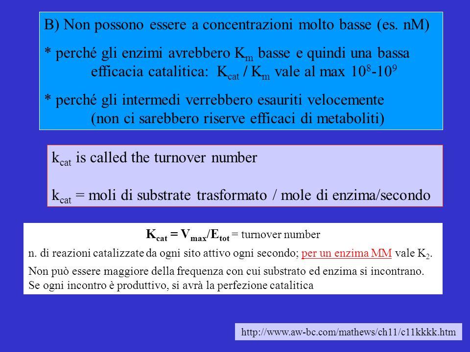 Kcat = Vmax/Etot = turnover number