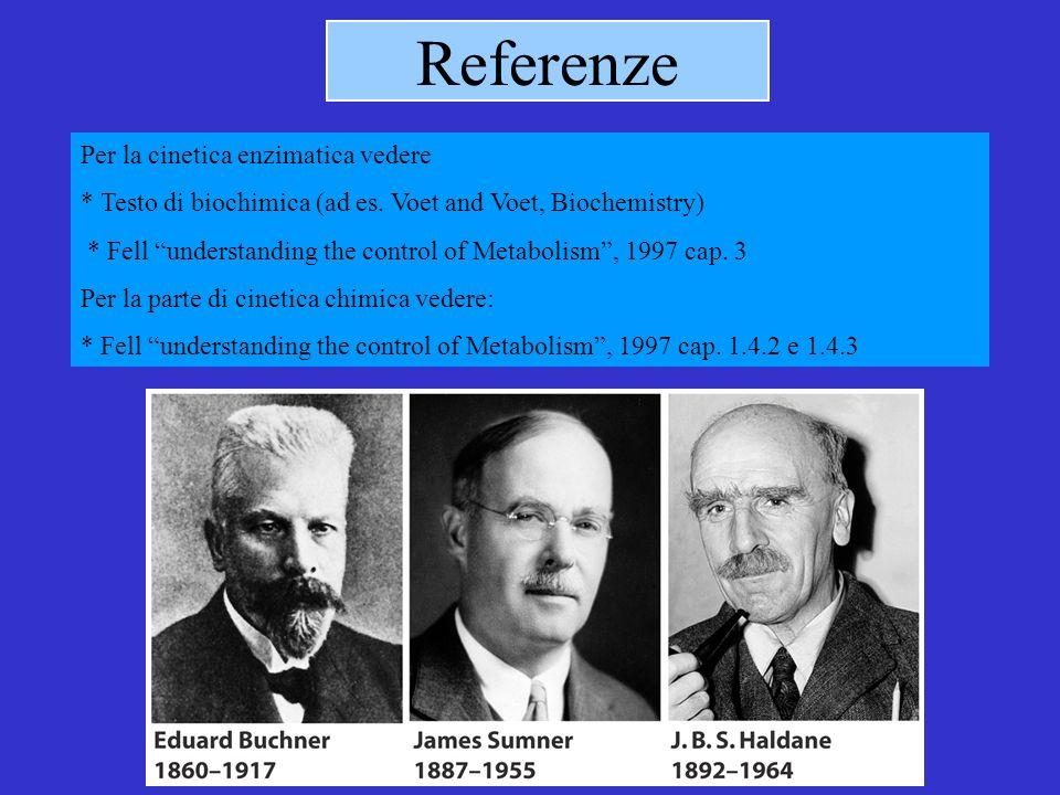 Referenze Per la cinetica enzimatica vedere