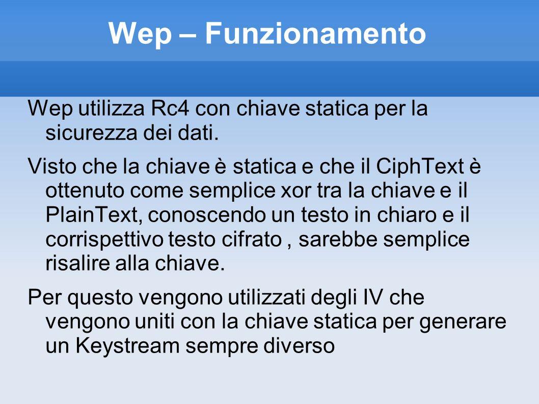 Wep – Funzionamento Wep utilizza Rc4 con chiave statica per la sicurezza dei dati.