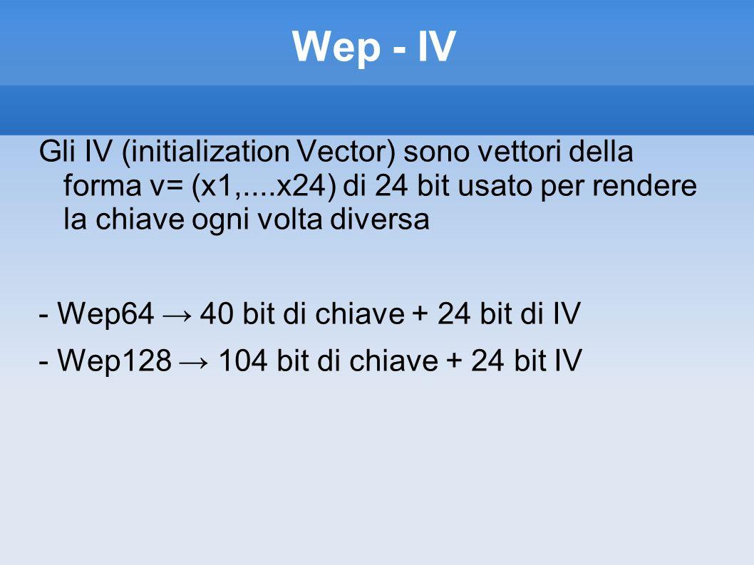 Wep - IV Gli IV (initialization Vector) sono vettori della forma v= (x1,....x24) di 24 bit usato per rendere la chiave ogni volta diversa.