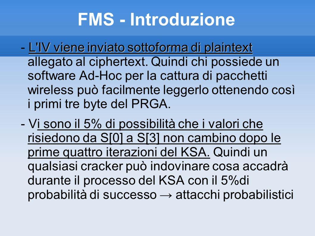 FMS - Introduzione