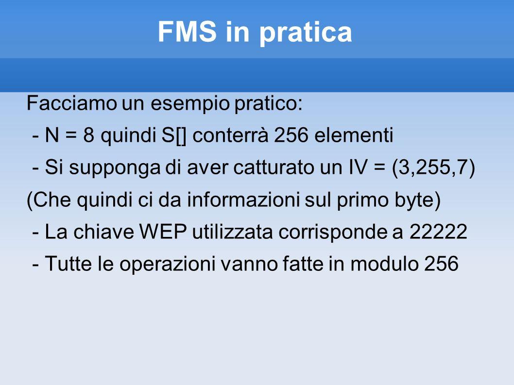 FMS in pratica Facciamo un esempio pratico: