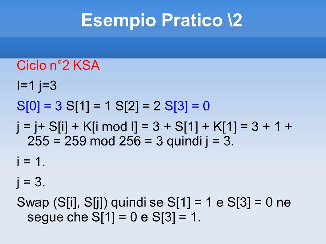 Esempio Pratico \2 Ciclo n°2 KSA I=1 j=3