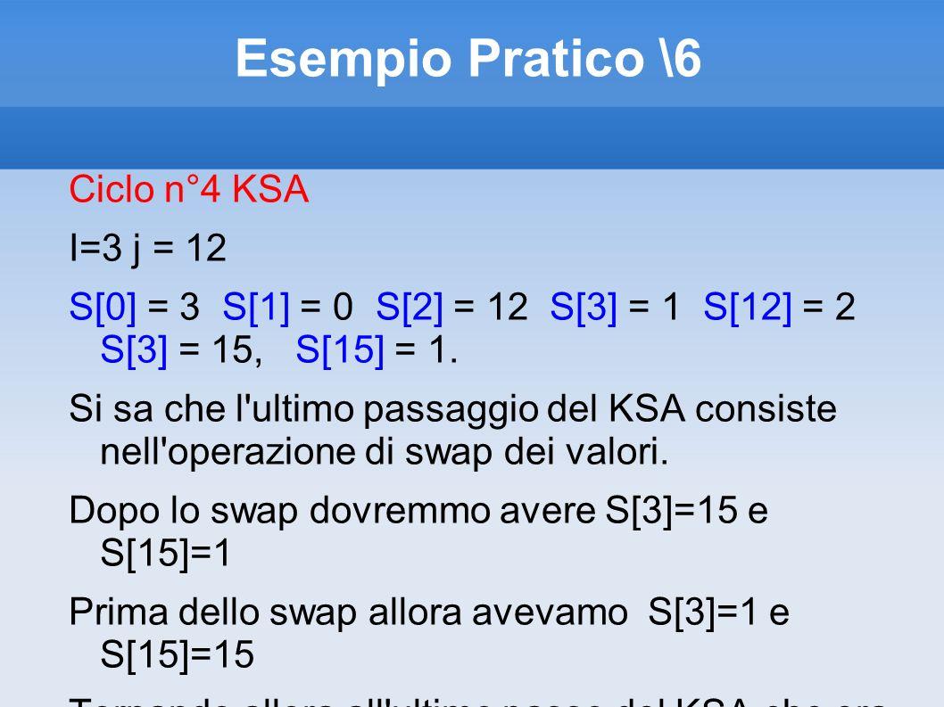 Esempio Pratico \6 Ciclo n°4 KSA I=3 j = 12