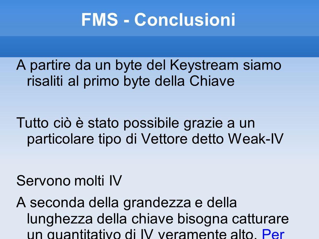 FMS - Conclusioni A partire da un byte del Keystream siamo risaliti al primo byte della Chiave.