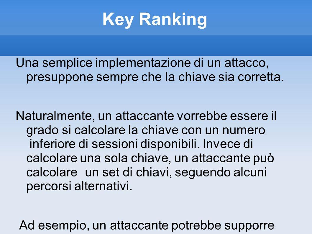 Key Ranking Una semplice implementazione di un attacco, presuppone sempre che la chiave sia corretta.