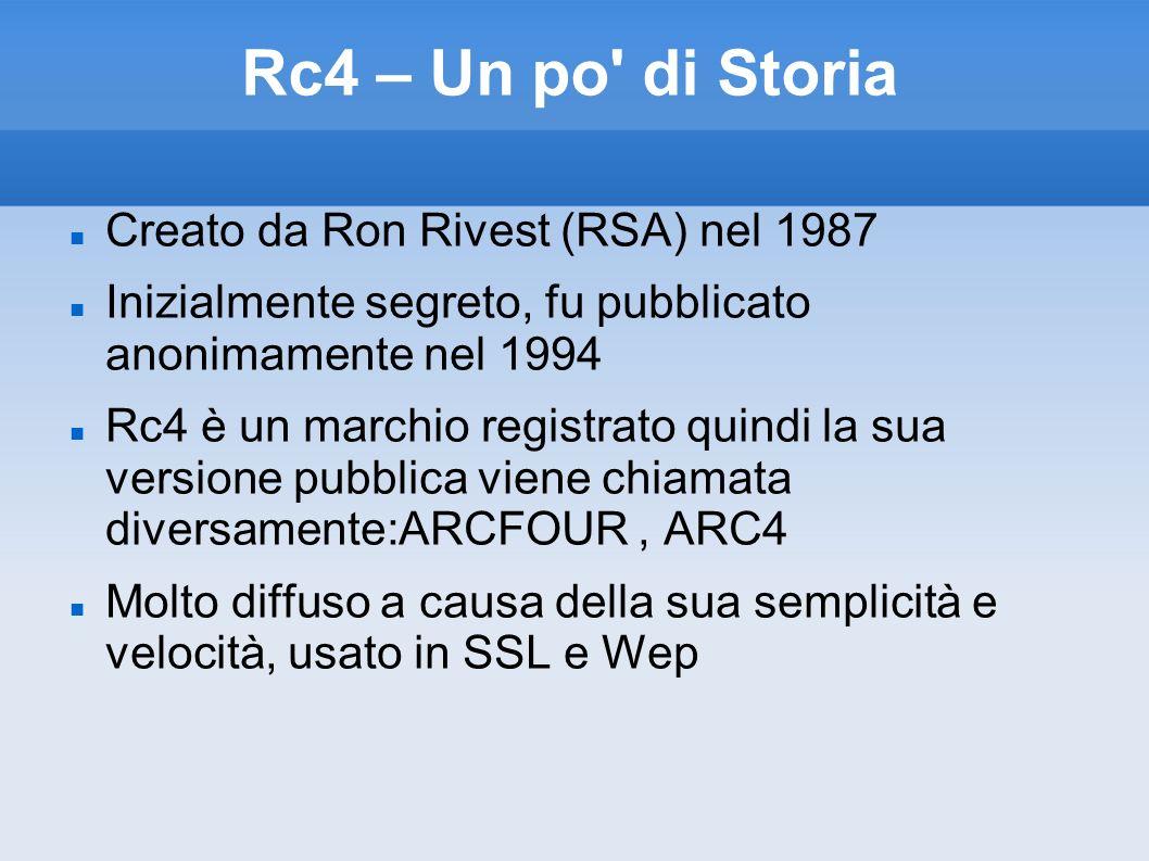 Rc4 – Un po di Storia Creato da Ron Rivest (RSA) nel 1987