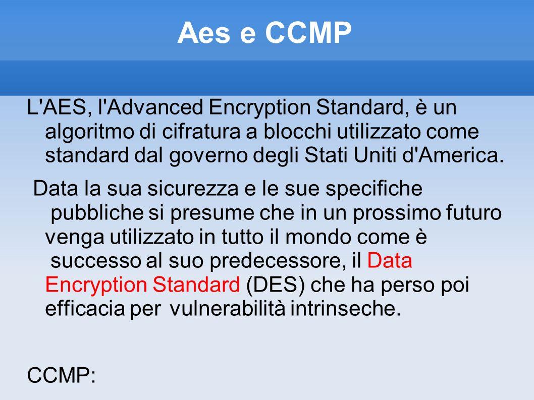 Aes e CCMP