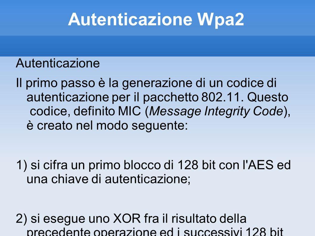Autenticazione Wpa2 Autenticazione