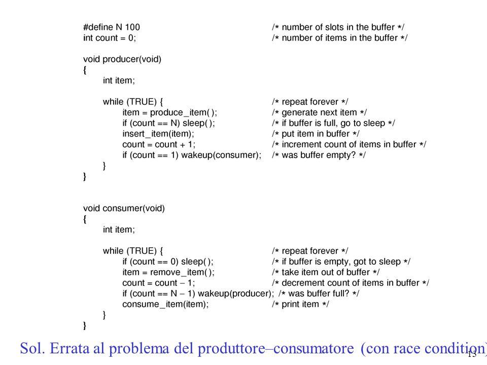 Sol. Errata al problema del produttore–consumatore (con race condition)
