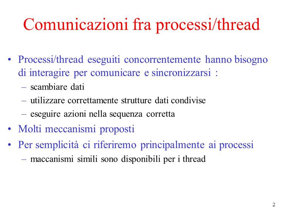 Comunicazioni fra processi/thread