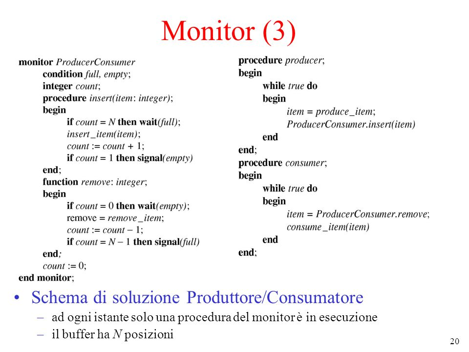 Monitor (3) Schema di soluzione Produttore/Consumatore
