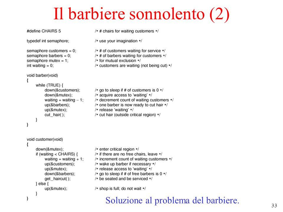 Il barbiere sonnolento (2)