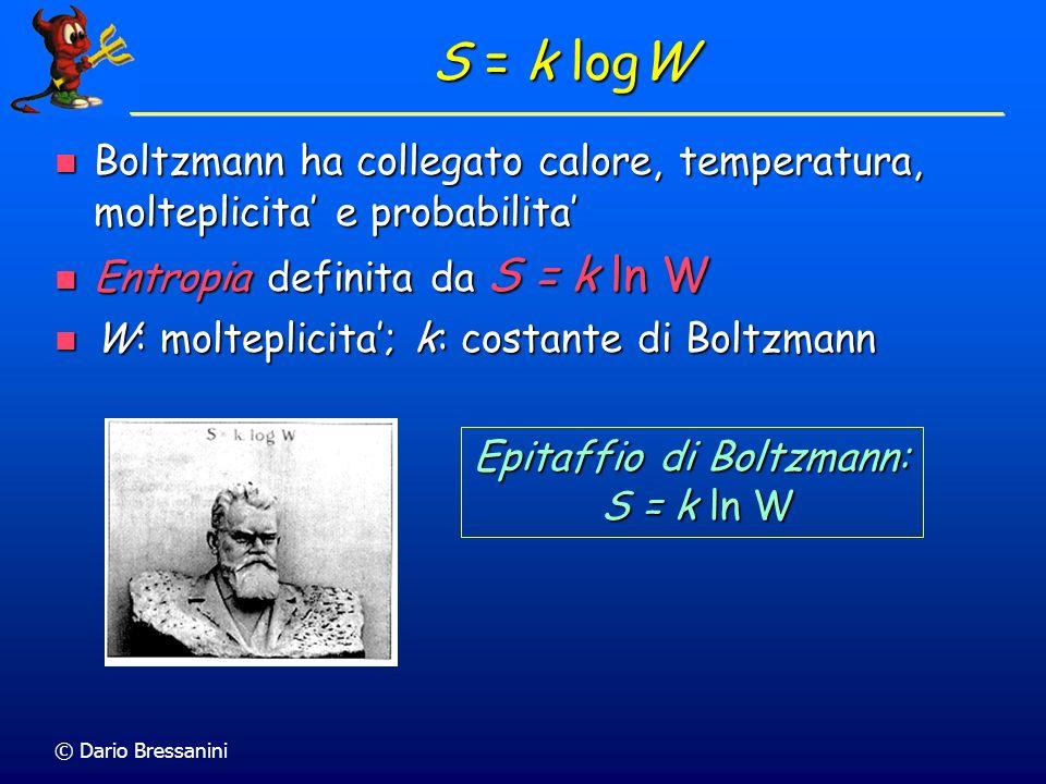 Epitaffio di Boltzmann: S = k ln W