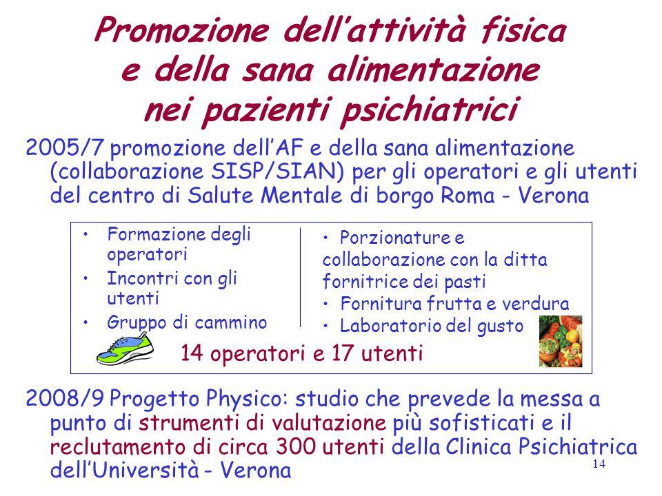 Promozione dell'attività fisica e della sana alimentazione nei pazienti psichiatrici