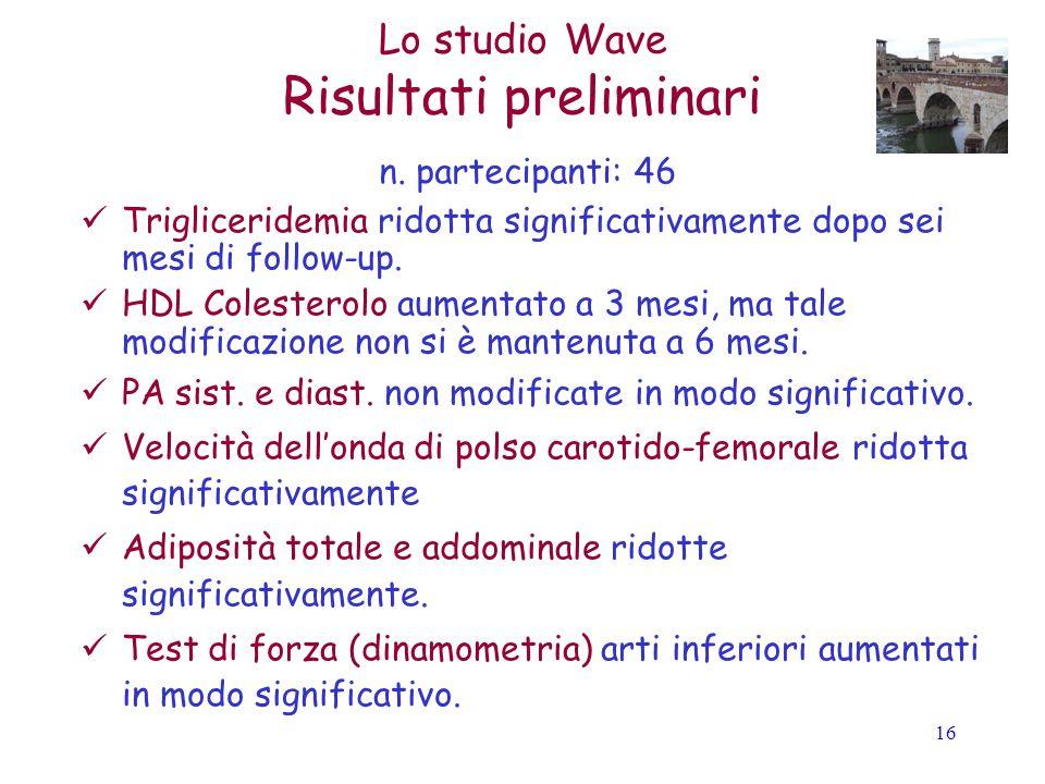 Lo studio Wave Risultati preliminari